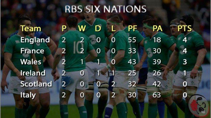 Mens-Six-Nations-WK2