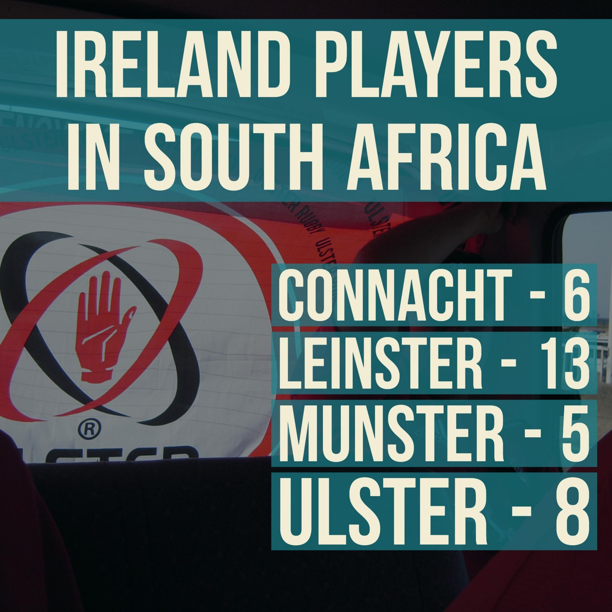Ireland in South Africa