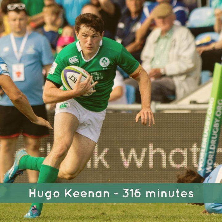 Hugo Keenan minutes played