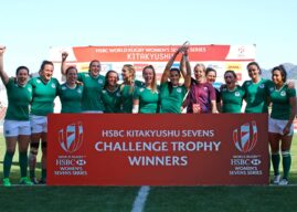 Ireland Women's Sevens Squad confirmed for Canada