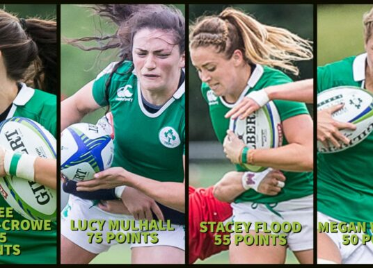 Ireland Women Sevens: Season Wrap