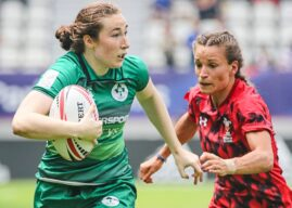 Ireland Women Sevens: Sydney Day 1 and 2 Review