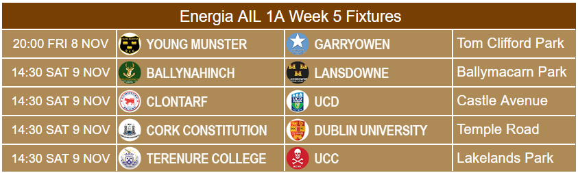 Energia AIL 1A Fixtures WK 5