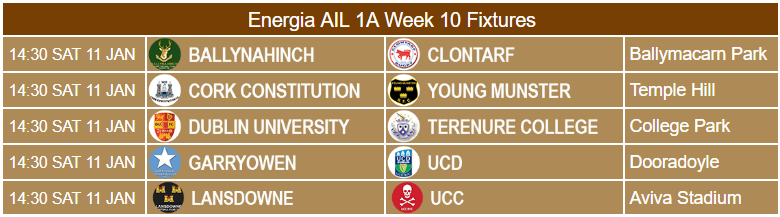 Energia AIL 1A Week 10 Fixtures